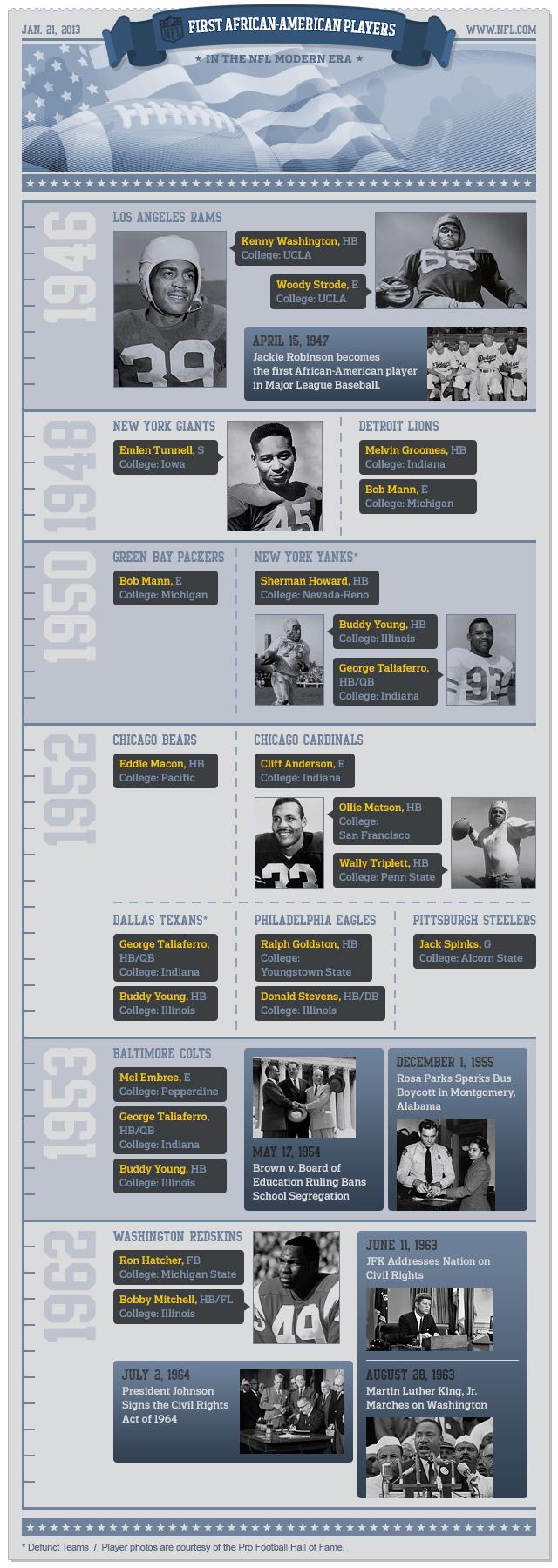 via NFL.com